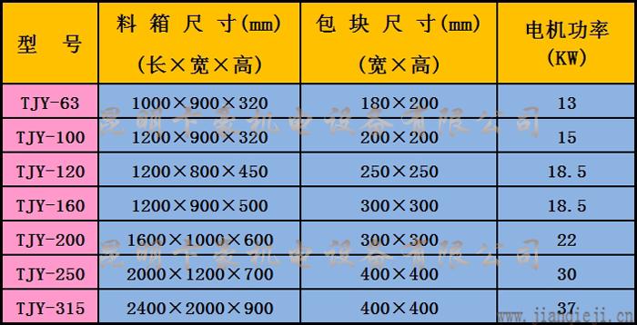 天津www.fun88.com技术参数.jpg